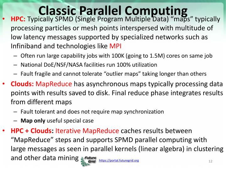 Classic Parallel Computing