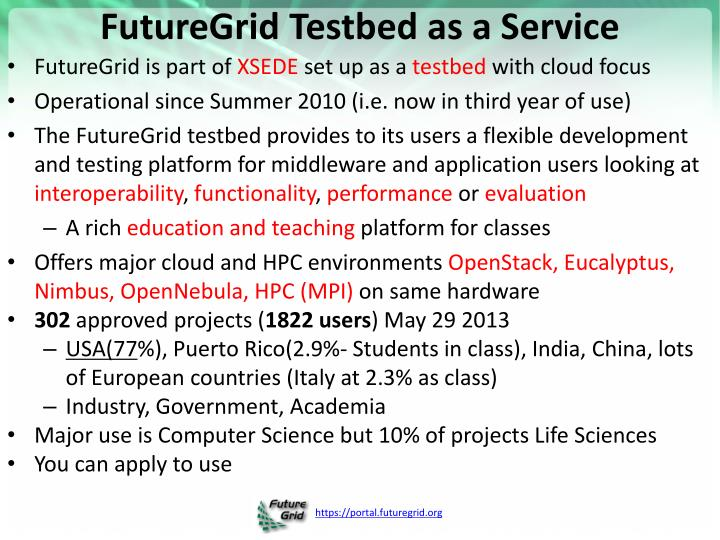 FutureGrid Testbed as a Service