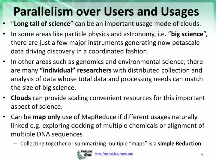 Parallelism over Users and Usages
