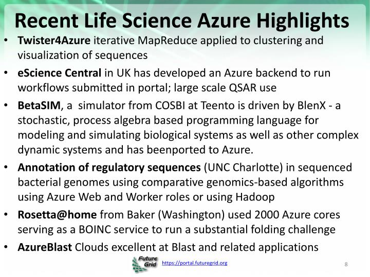 Recent Life Science Azure Highlights