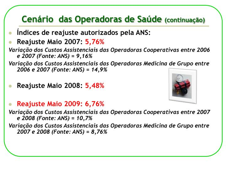 Cenário  das Operadoras de Saúde