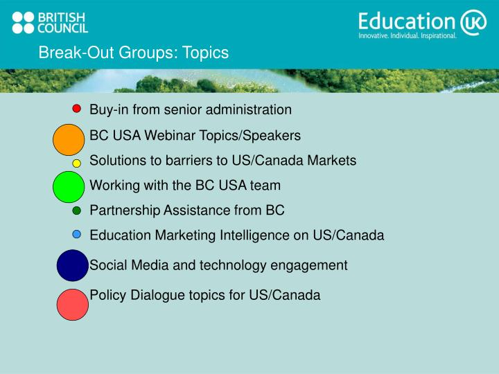 Break-Out Groups: Topics