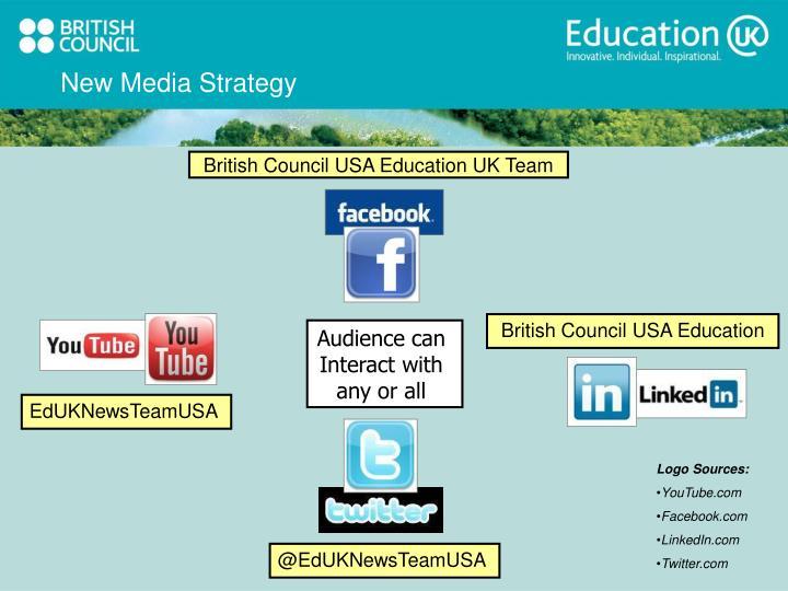 New Media Strategy