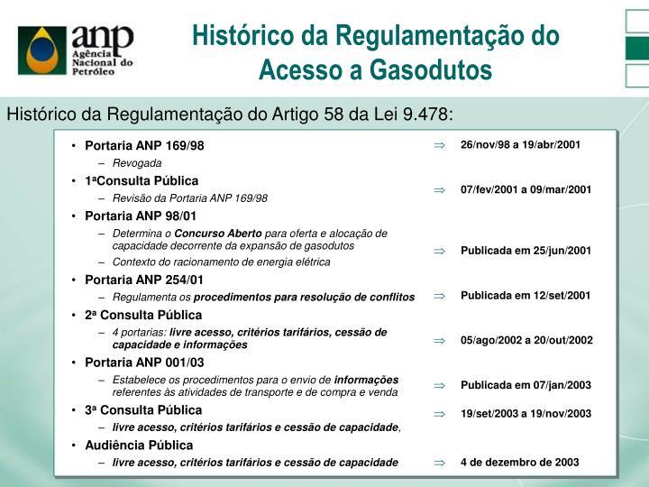 Histórico da Regulamentação do          Acesso a Gasodutos