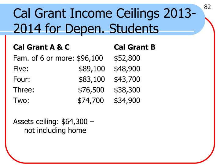 Cal Grant Income Ceilings 2013-2014 for Depen. Students