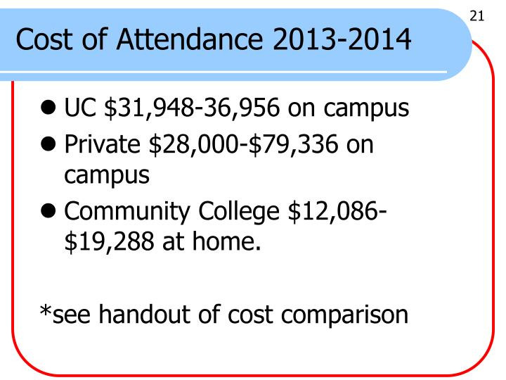 Cost of Attendance 2013-2014