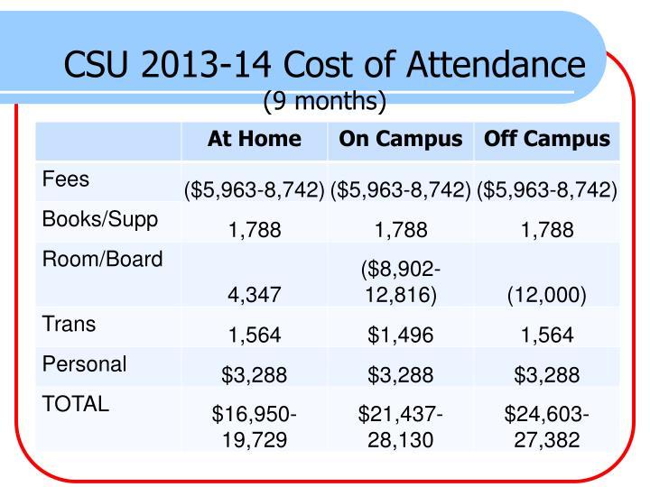 CSU 2013-14 Cost of Attendance
