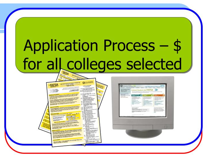 Application Process – $ for all colleges selected