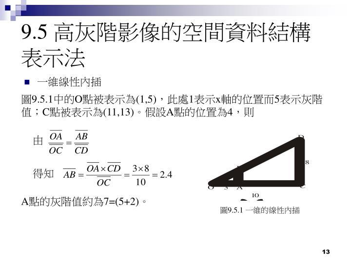 9.5 高灰階影像的空間資料結構表示法