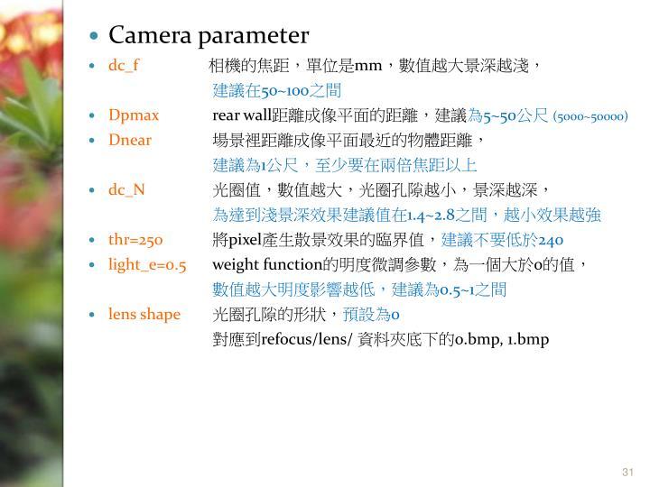 Camera parameter