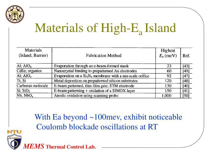Materials of High-E