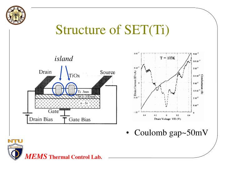 Structure of SET(Ti)