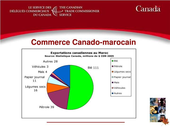 Commerce Canado-marocain