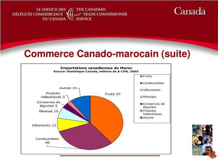 Commerce Canado-marocain (suite)