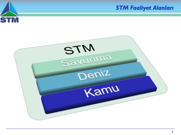 STM Faaliyet Alanları