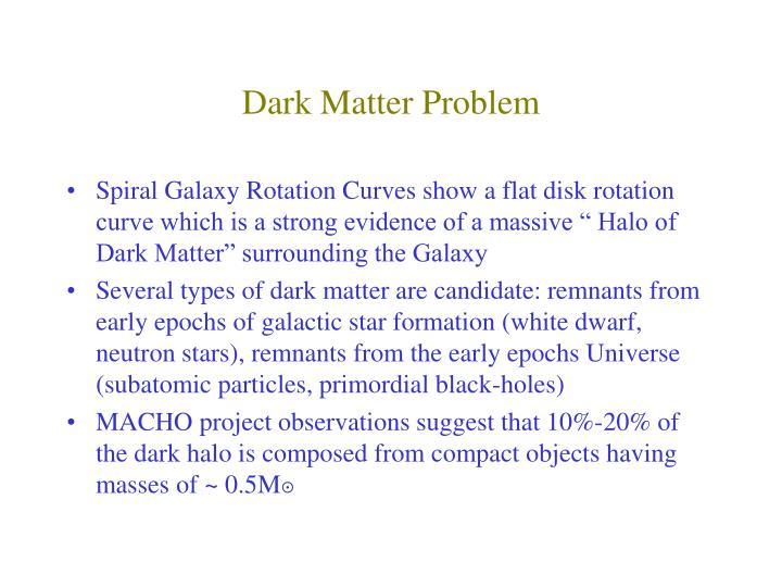 Dark Matter Problem