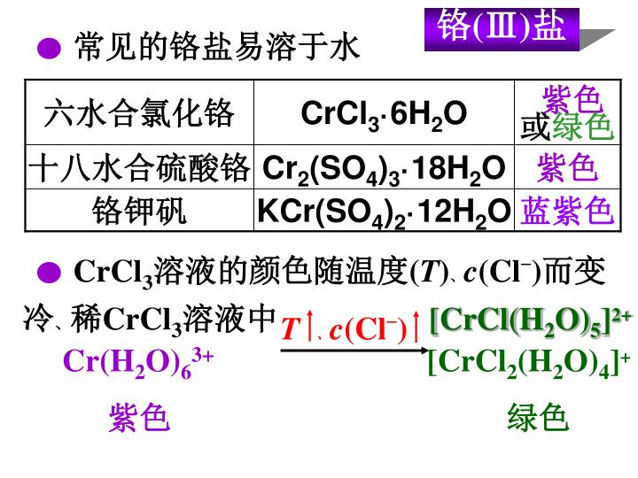 常见的铬盐易溶于水