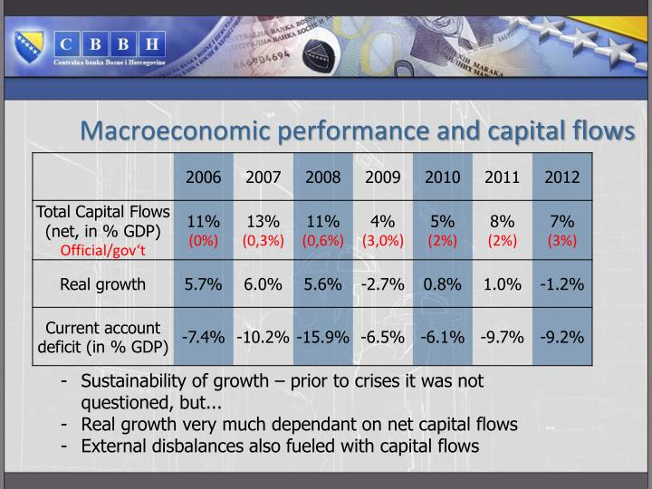 Macroeconomic performance and capital flows