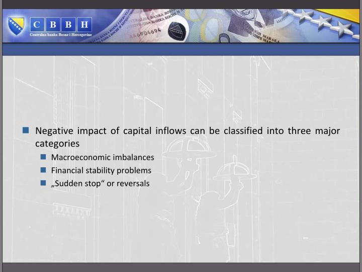 Negative impact of capital inflows can be classified into three major categories