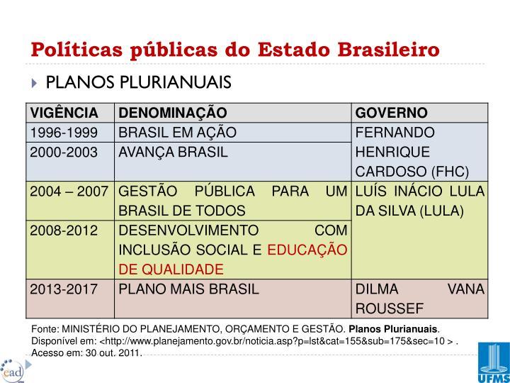 Políticas públicas do Estado Brasileiro