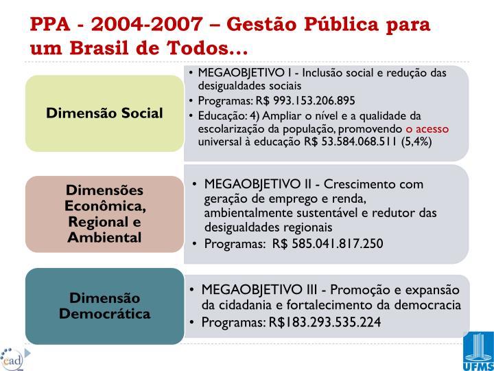 PPA - 2004-2007 – Gestão Pública para um Brasil de Todos...
