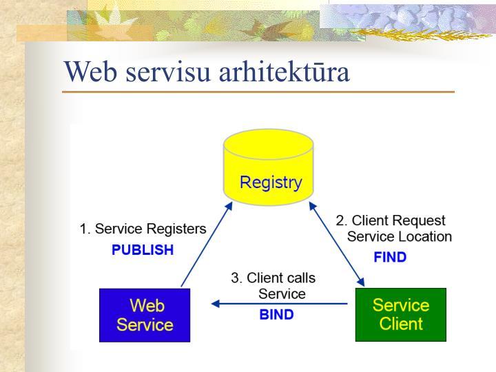 Web servisu arhitektūra