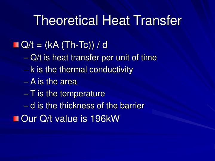 Theoretical Heat Transfer