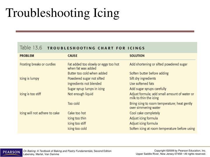Troubleshooting Icing