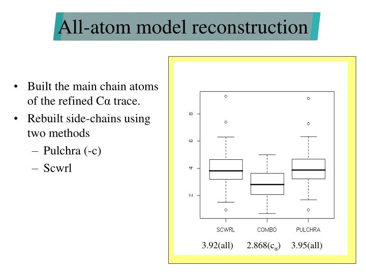 All-atom model reconstruction