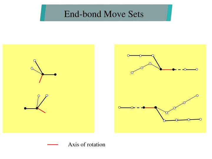 End-bond Move Sets