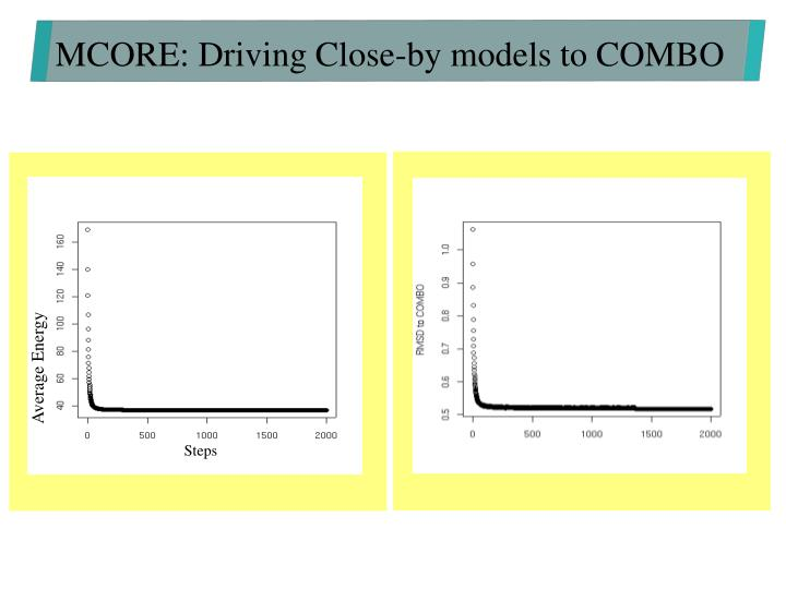 MCORE: Driving Close-by models to COMBO