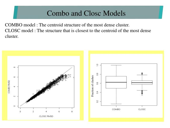 Combo and Closc Models