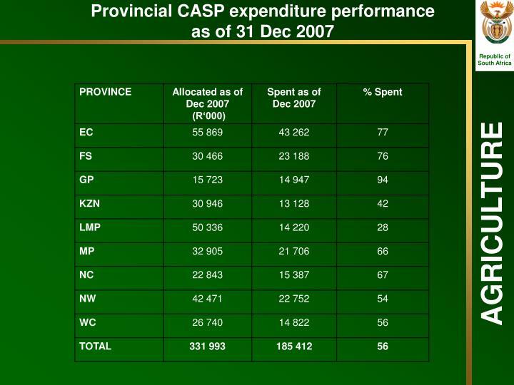 Provincial CASP expenditure performance as of 31 Dec 2007