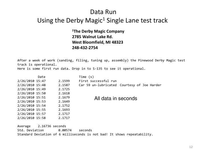 Data Run