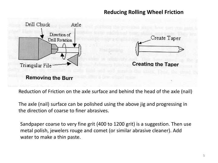 Reducing Rolling Wheel Friction