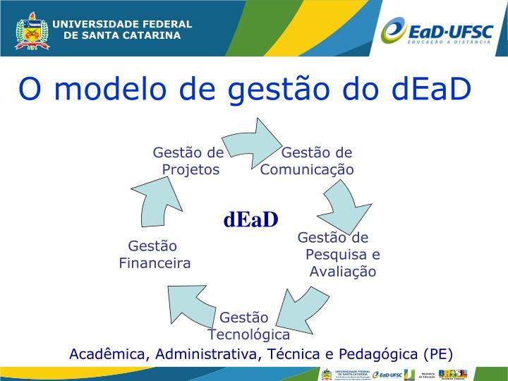 O modelo de gestão do dEaD