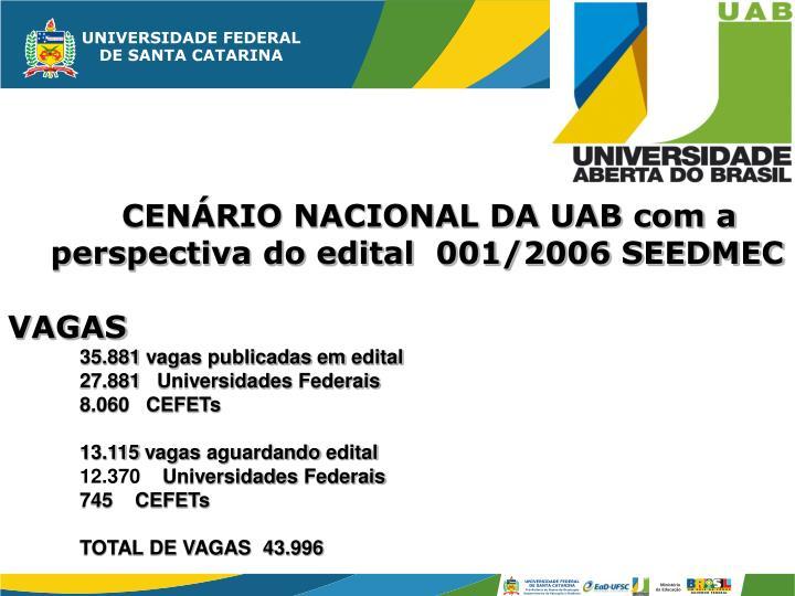 CENÁRIO NACIONAL DA UAB com a perspectiva do edital  001/2006 SEEDMEC