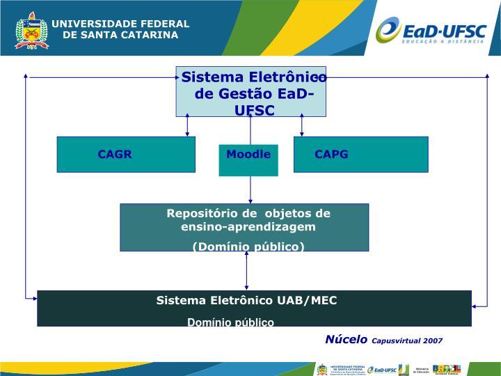 Sistema Eletrônico de Gestão EaD-UFSC