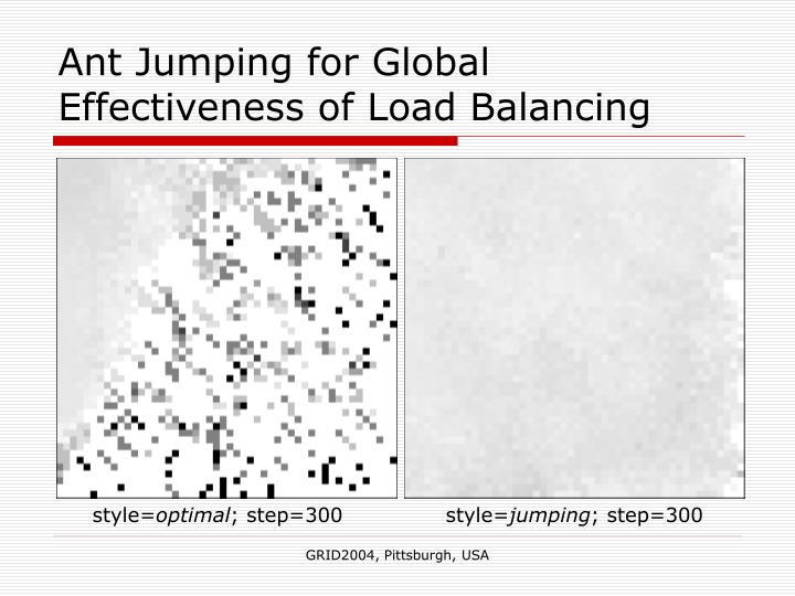 Ant Jumping for Global Effectiveness of Load Balancing