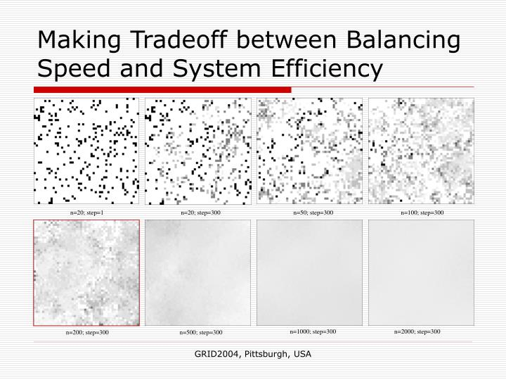 Making Tradeoff between Balancing Speed and System Efficiency