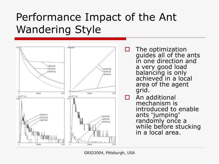 Performance Impact of the Ant Wandering Style