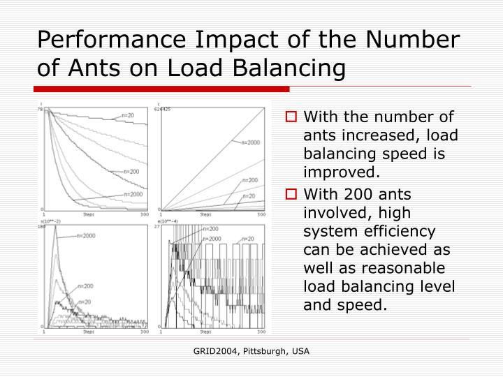 Performance Impact of the Number of Ants on Load Balancing