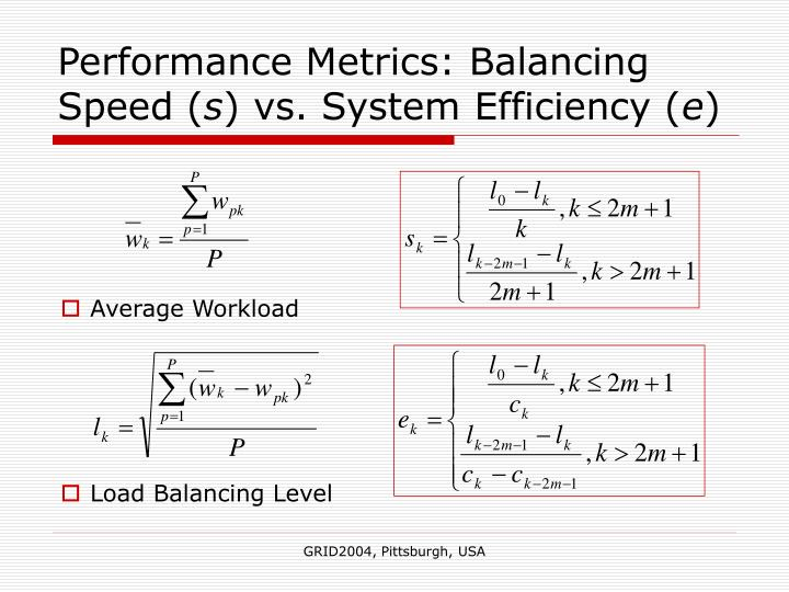 Performance Metrics: Balancing Speed (
