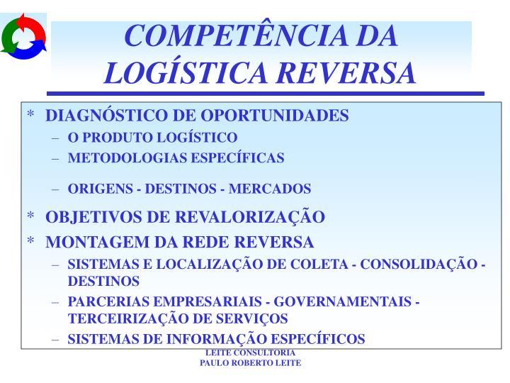 COMPETÊNCIA DA  LOGÍSTICA REVERSA
