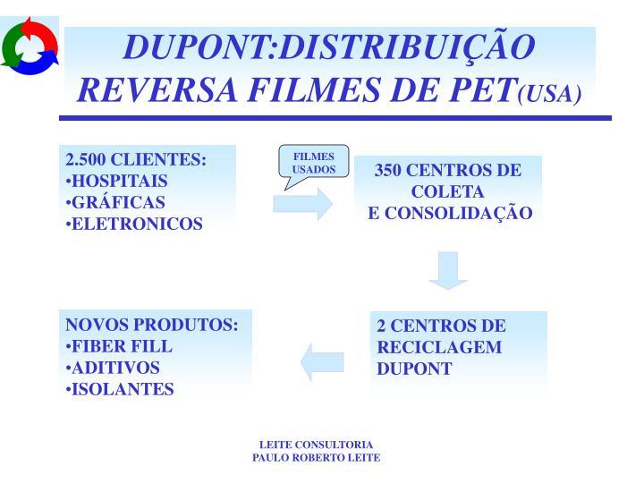 DUPONT:DISTRIBUIÇÃO REVERSA FILMES DE PET