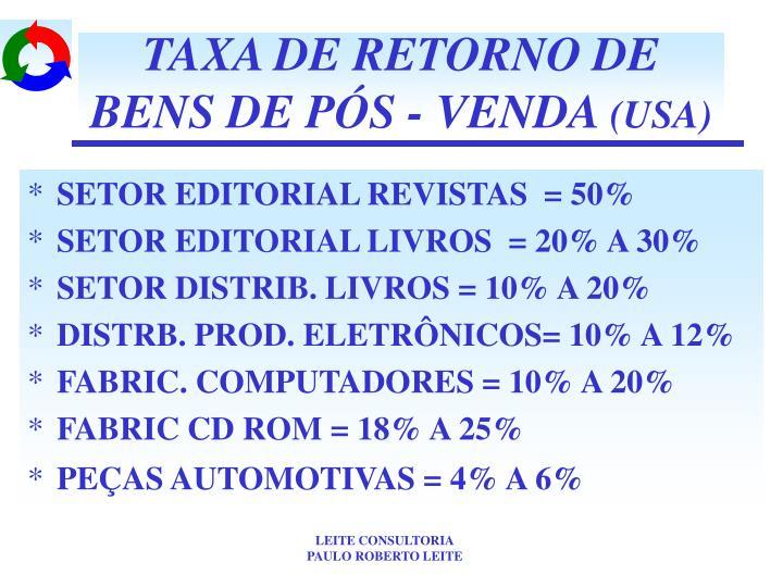 TAXA DE RETORNO DE