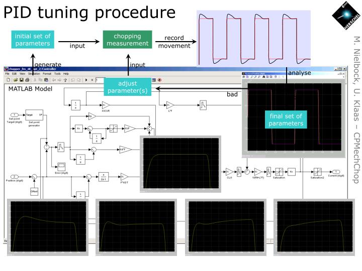 PID tuning procedure