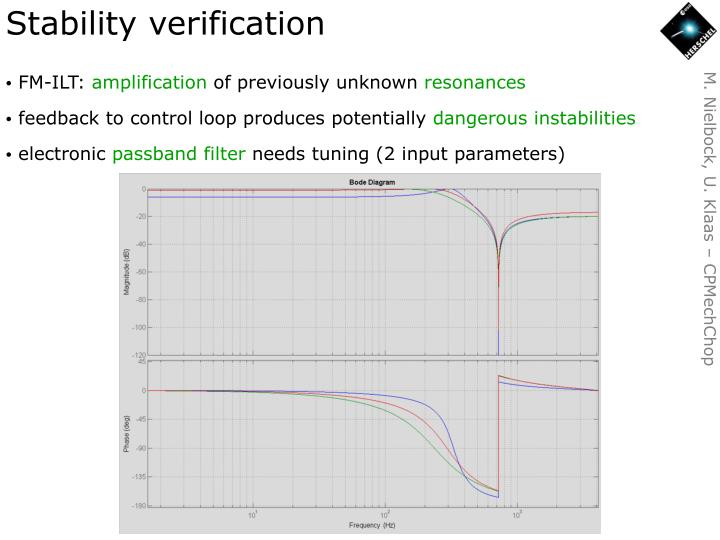 Stability verification