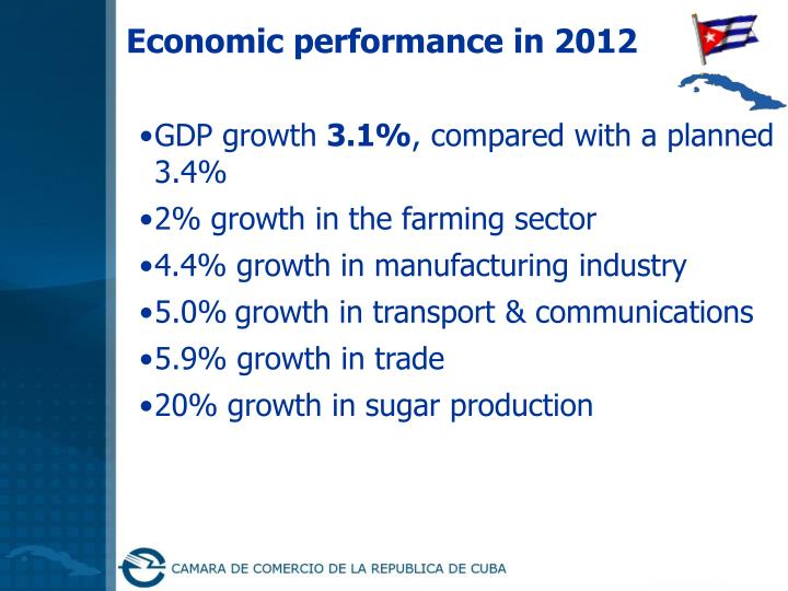 Economic performance in 2012