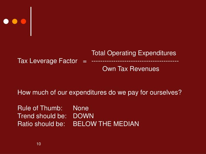 Total Operating Expenditures